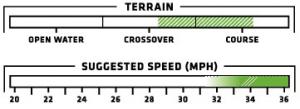 2Graphite_Vapor_chart12_grande