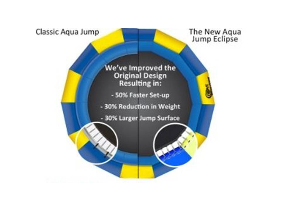 Rave Aque Jump Eclipse